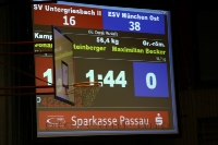 SVU II gg. ESV München-Ost